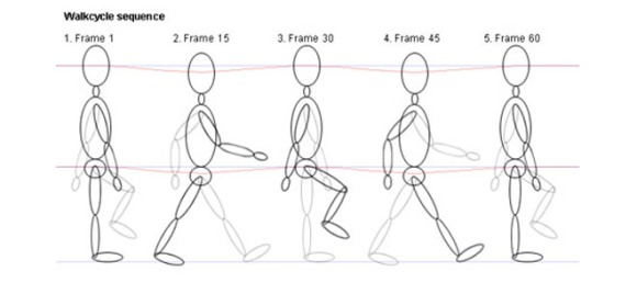 4-walk-cycle-animation